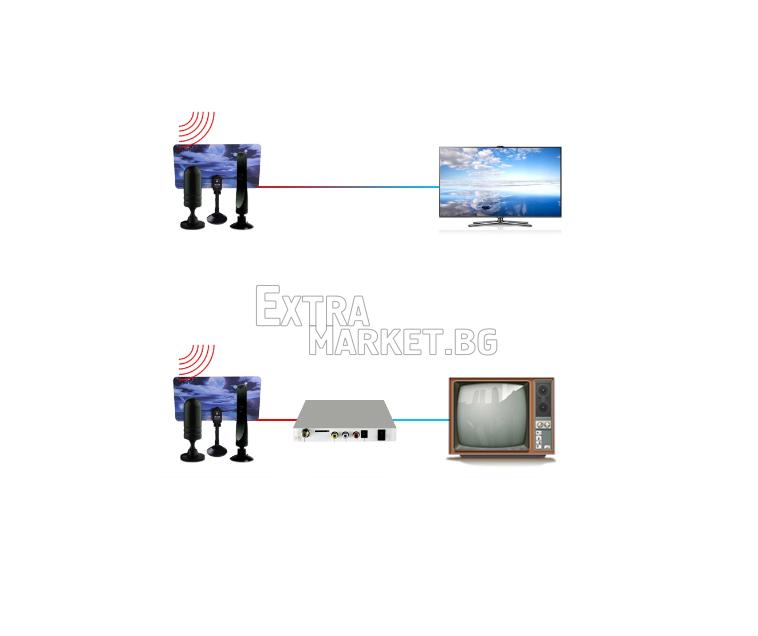 https://www.extramarket.bg/uploads/products/1/100_4db9707a45ac31fe4ed10aad19701c39.png