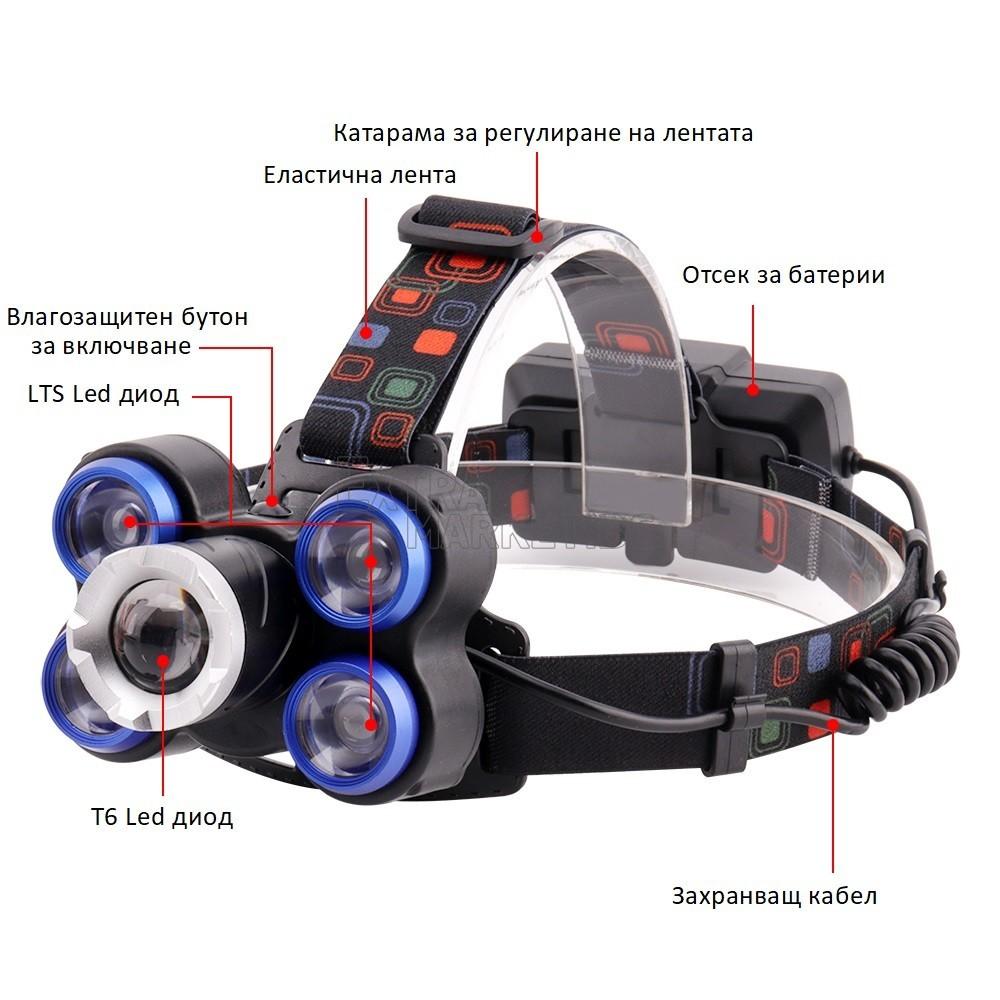 http://extramarket.bg/uploads/products/1/100_704bbdf40ddcb447c11b094686af6a40.jpg